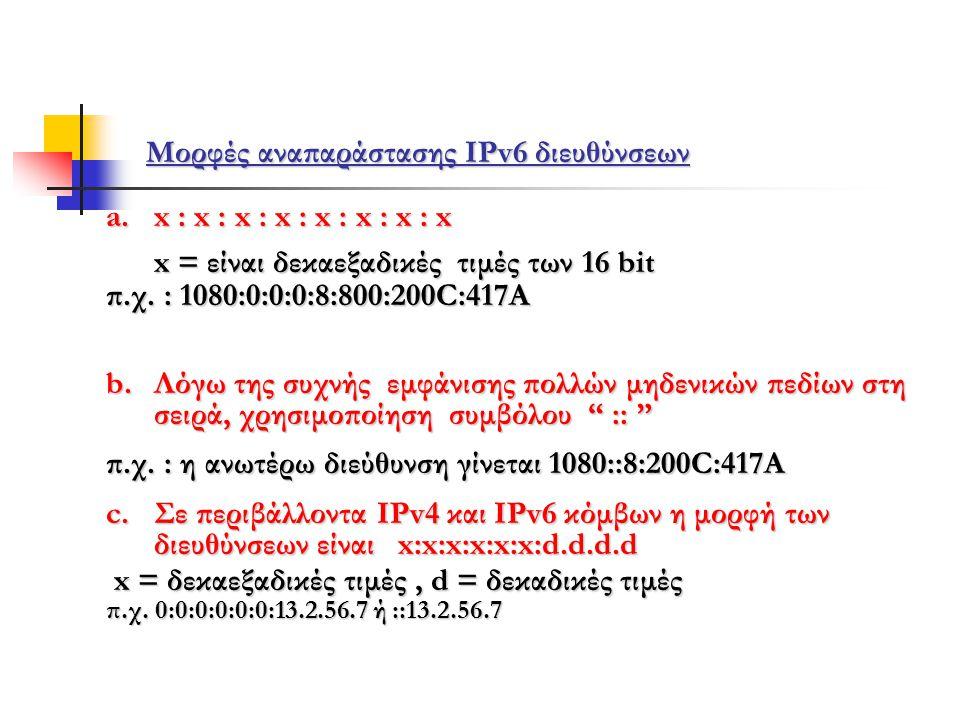 Μορφές αναπαράστασης IPv6 διευθύνσεων a.x : x : x : x : x : x : x : x x = είναι δεκαεξαδικές τιμές των 16 bit x = είναι δεκαεξαδικές τιμές των 16 bit