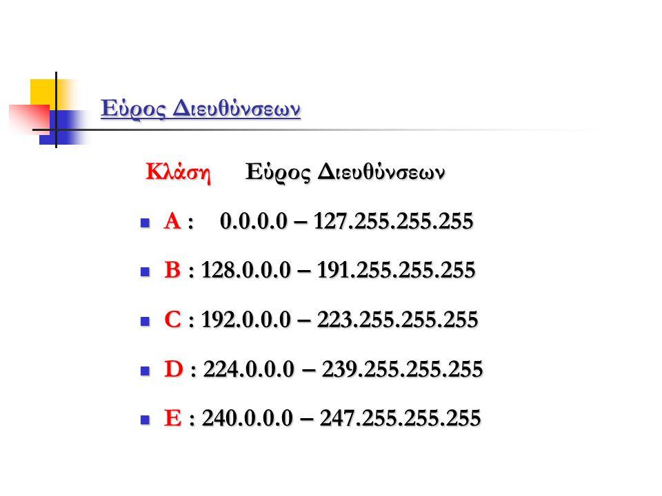 Εύρος Διευθύνσεων Κλάση Εύρος Διευθύνσεων Κλάση Εύρος Διευθύνσεων  A : 0.0.0.0 – 127.255.255.255  B : 128.0.0.0 – 191.255.255.255  C : 192.0.0.0 – 223.255.255.255  D : 224.0.0.0 – 239.255.255.255  E : 240.0.0.0 – 247.255.255.255