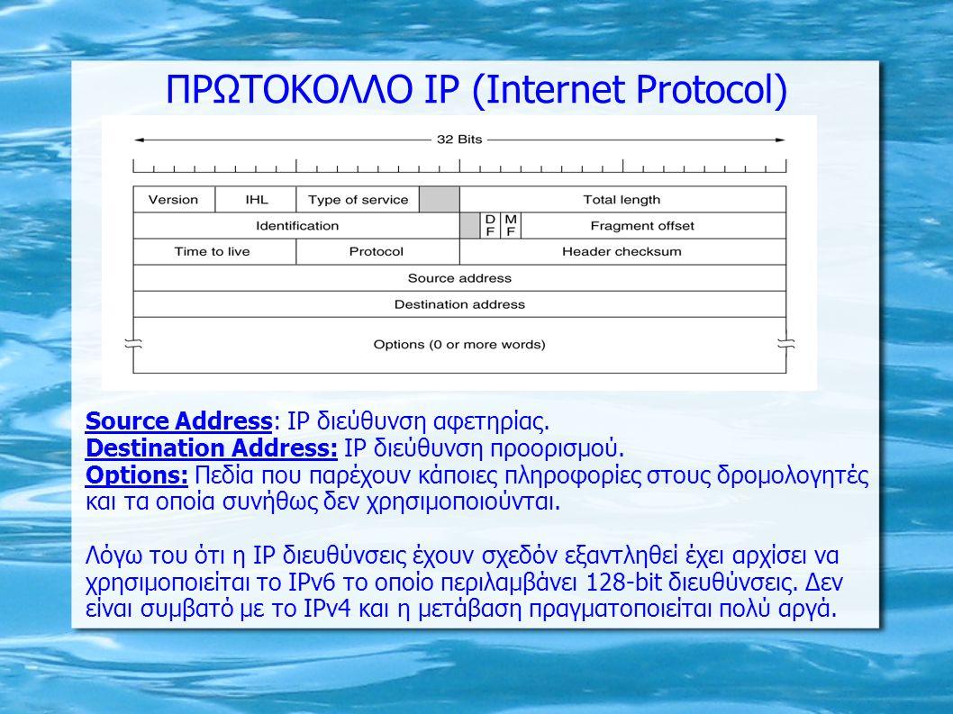 ΠΡΩΤΟΚΟΛΛΟ IP (Internet Protocol) Source Address: ΙΡ διεύθυνση αφετηρίας. Destination Address: IP διεύθυνση προορισμού. Οptions: Πεδία που παρέχουν κά
