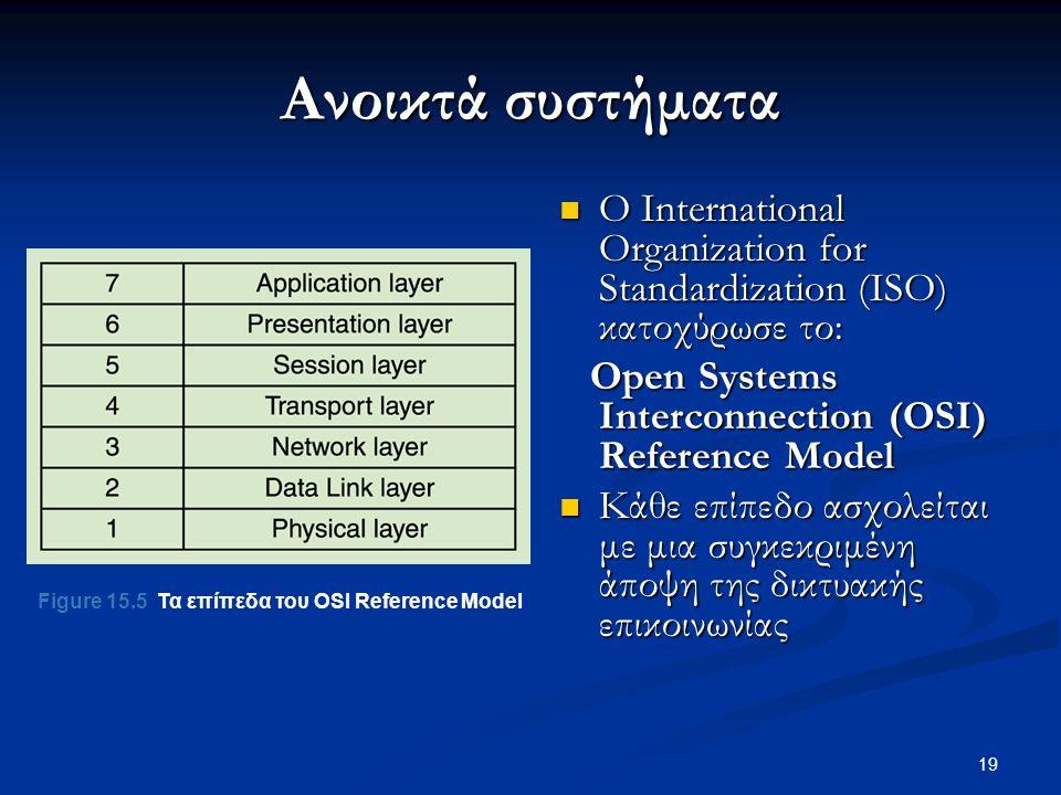 19 Ανοικτά συστήματα  Ο International Organization for Standardization (ISO) κατοχύρωσε το: Open Systems Interconnection (OSI) Reference Model Open Systems Interconnection (OSI) Reference Model  Κάθε επίπεδο ασχολείται με μια συγκεκριμένη άποψη της δικτυακής επικοινωνίας Figure 15.5 Τα επίπεδα του OSI Reference Model