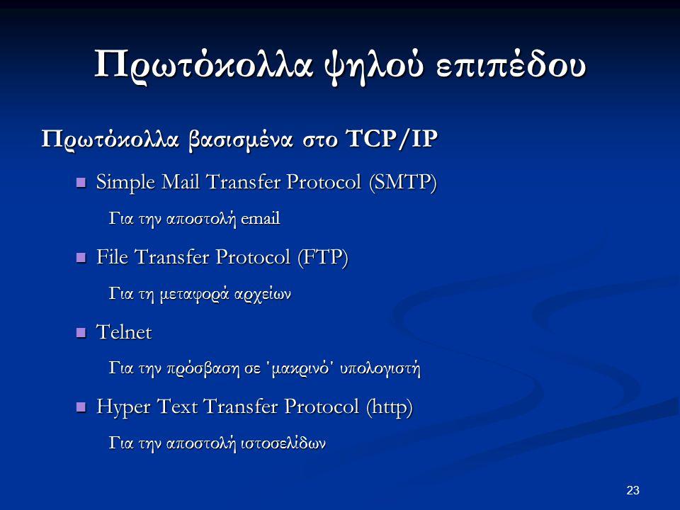 23 Πρωτόκολλα ψηλού επιπέδου Πρωτόκολλα βασισμένα στο TCP/IP  Simple Mail Transfer Protocol (SMTP) Για την αποστολή email  File Transfer Protocol (FTP) Για τη μεταφορά αρχείων  Telnet Για την πρόσβαση σε ΄μακρινό΄ υπολογιστή  Hyper Text Transfer Protocol (http) Για την αποστολή ιστοσελίδων