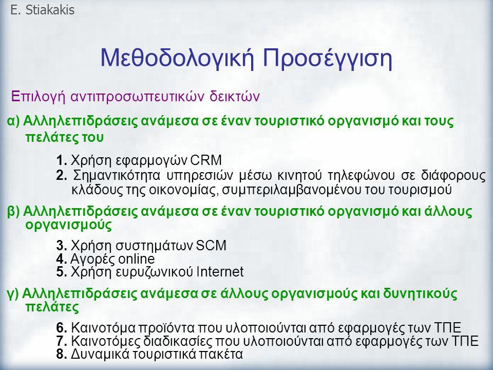 Μεθοδολογική Προσέγγιση E. Stiakakis Επιλογή αντιπροσωπευτικών δεικτών α) Αλληλεπιδράσεις ανάμεσα σε έναν τουριστικό οργανισμό και τους πελάτες του 1.