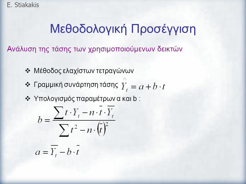 Μεθοδολογική Προσέγγιση E. Stiakakis Ανάλυση της τάσης των χρησιμοποιούμενων δεικτών  Μέθοδος ελαχίστων τετραγώνων  Γραμμική συνάρτηση τάσης  Υπολο