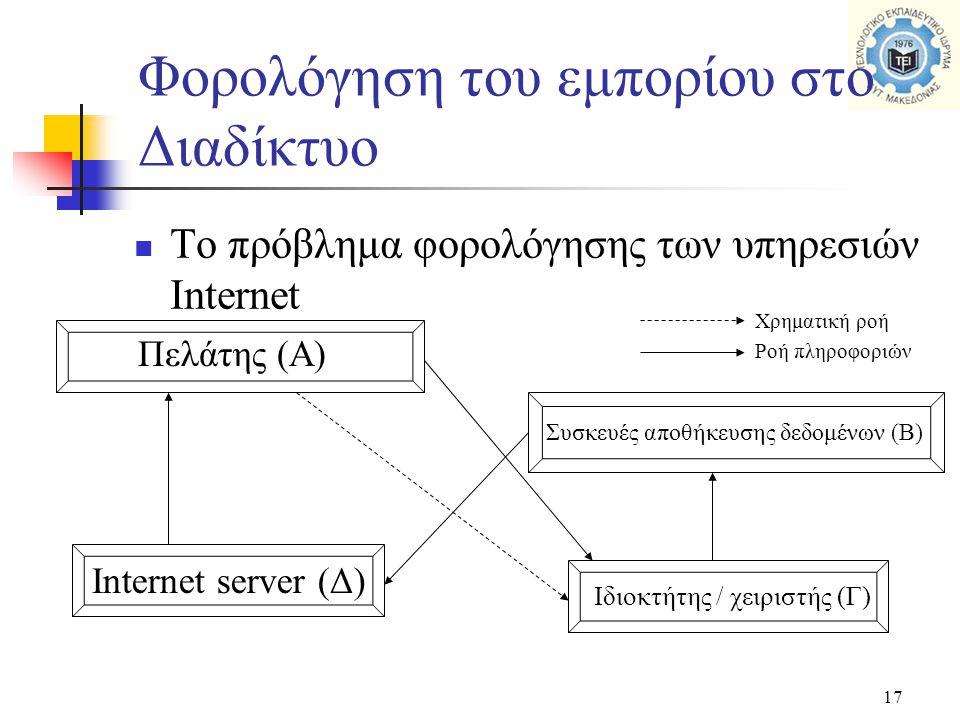 17  Το πρόβλημα φορολόγησης των υπηρεσιών Internet Φορολόγηση του εμπορίου στο Διαδίκτυο Πελάτης (Α) Συσκευές αποθήκευσης δεδομένων (Β) Internet server (Δ) Ιδιοκτήτης / χειριστής (Γ) Χρηματική ροή Ροή πληροφοριών