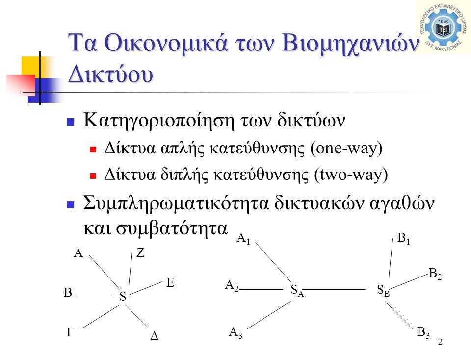 2  Κατηγοριοποίηση των δικτύων  Δίκτυα απλής κατεύθυνσης (one-way)  Δίκτυα διπλής κατεύθυνσης (two-way)  Συμπληρωματικότητα δικτυακών αγαθών και συμβατότητα Τα Οικονομικά των Βιομηχανιών Δικτύου S Α Β Γ Δ Ζ Ε SΑSΑ Α1Α1 Α2Α2 Α3Α3 SΒSΒ Β1Β1 Β2Β2 Β3Β3