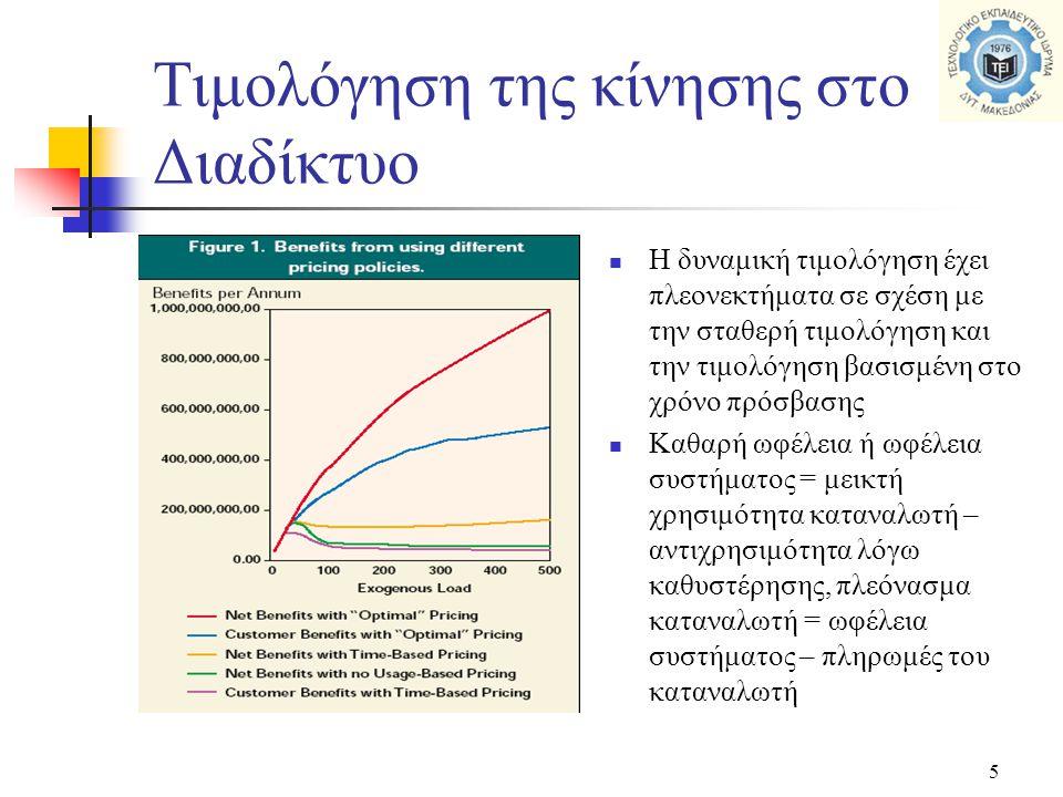5 Τιμολόγηση της κίνησης στο Διαδίκτυο  Η δυναμική τιμολόγηση έχει πλεονεκτήματα σε σχέση με την σταθερή τιμολόγηση και την τιμολόγηση βασισμένη στο χρόνο πρόσβασης  Καθαρή ωφέλεια ή ωφέλεια συστήματος = μεικτή χρησιμότητα καταναλωτή – αντιχρησιμότητα λόγω καθυστέρησης, πλεόνασμα καταναλωτή = ωφέλεια συστήματος – πληρωμές του καταναλωτή