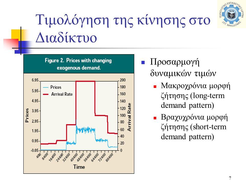 7  Προσαρμογή δυναμικών τιμών  Μακροχρόνια μορφή ζήτησης (long-term demand pattern)  Βραχυχρόνια μορφή ζήτησης (short-term demand pattern) Τιμολόγηση της κίνησης στο Διαδίκτυο