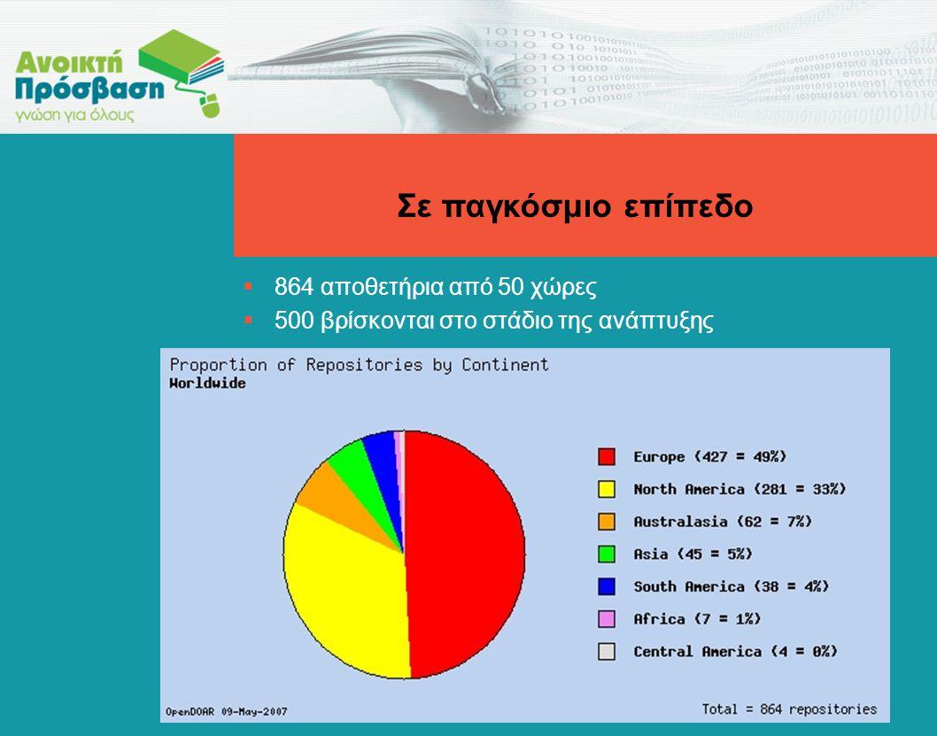  864 αποθετήρια από 50 χώρες  500 βρίσκονται στο στάδιο της ανάπτυξης Σε παγκόσμιο επίπεδο