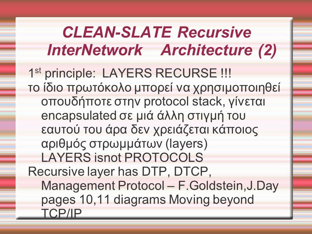 CLEAN-SLATE Recursive InterNetwork Architecture (2) 1 st principle: LAYERS RECURSE !!.