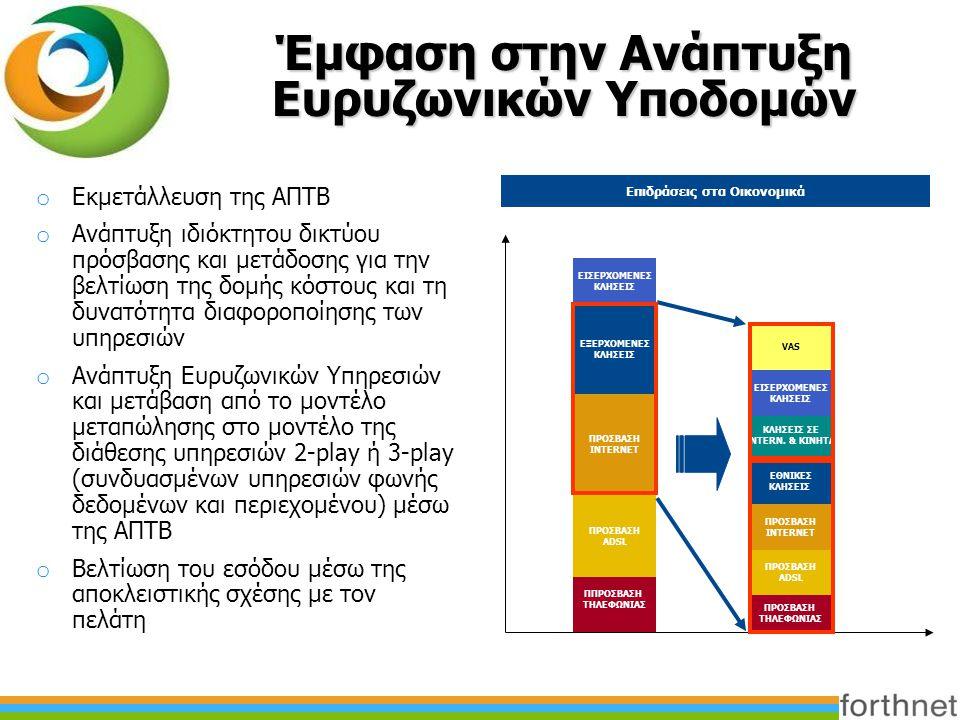 o Εκμετάλλευση της ΑΠΤΒ o Ανάπτυξη ιδιόκτητου δικτύου πρόσβασης και μετάδοσης για την βελτίωση της δομής κόστους και τη δυνατότητα διαφοροποίησης των υπηρεσιών o Ανάπτυξη Ευρυζωνικών Υπηρεσιών και μετάβαση από το μοντέλο μεταπώλησης στο μοντέλο της διάθεσης υπηρεσιών 2-play ή 3-play (συνδυασμένων υπηρεσιών φωνής δεδομένων και περιεχομένου) μέσω της ΑΠΤΒ o Βελτίωση του εσόδου μέσω της αποκλειστικής σχέσης με τον πελάτη Έμφαση στην Ανάπτυξη Ευρυζωνικών Υποδομών Επιδράσεις στα Οικονομικά ΠΡΟΣΒΑΣΗ ΤΗΛΕΦΩΝΙΑΣ ΠΡΟΣΒΑΣΗ ADSL ΠΡΟΣΒΑΣΗ INTERNET ΕΘΝΙΚΕΣ ΚΛΗΣΕΙΣ ΕΞΕΡΧΟΜΕΝΕΣ ΚΛΗΣΕΙΣ ΠΡΟΣΒΑΣΗ INTERNET ΠΡΟΣΒΑΣΗ ADSL ΠΠΡΟΣΒΑΣΗ ΤΗΛΕΦΩΝΙΑΣ ΚΛΗΣΕΙΣ ΣΕ INTERN.