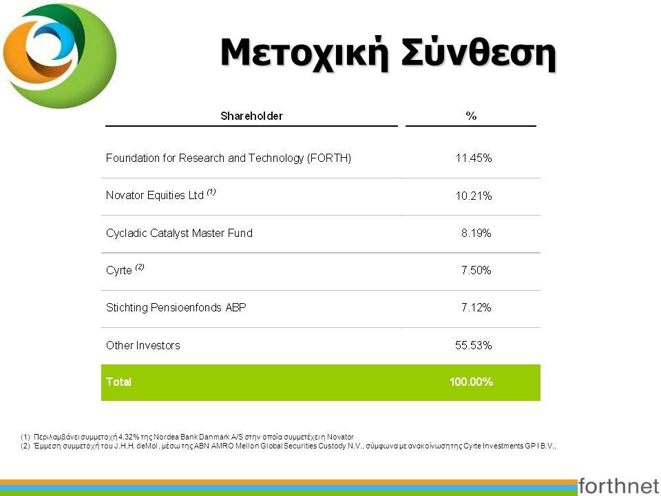 (1) Περιλαμβάνει συμμετοχή 4.32% της Nordea Bank Danmark A/S στην οποία συμμετέχει η Novator (2) Έμμεση συμμετοχή του J.H.H.