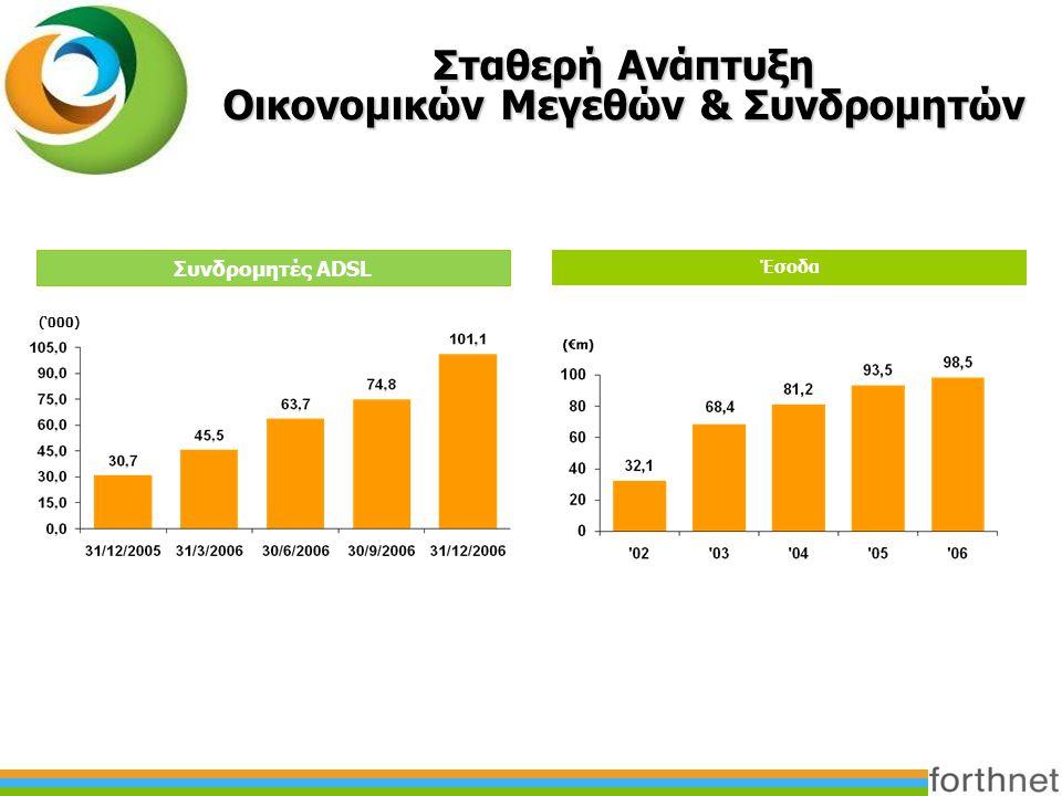 Σταθερή Ανάπτυξη Οικονομικών Μεγεθών & Συνδρομητών Συνδρομητές ADSL Έσοδα ('000)