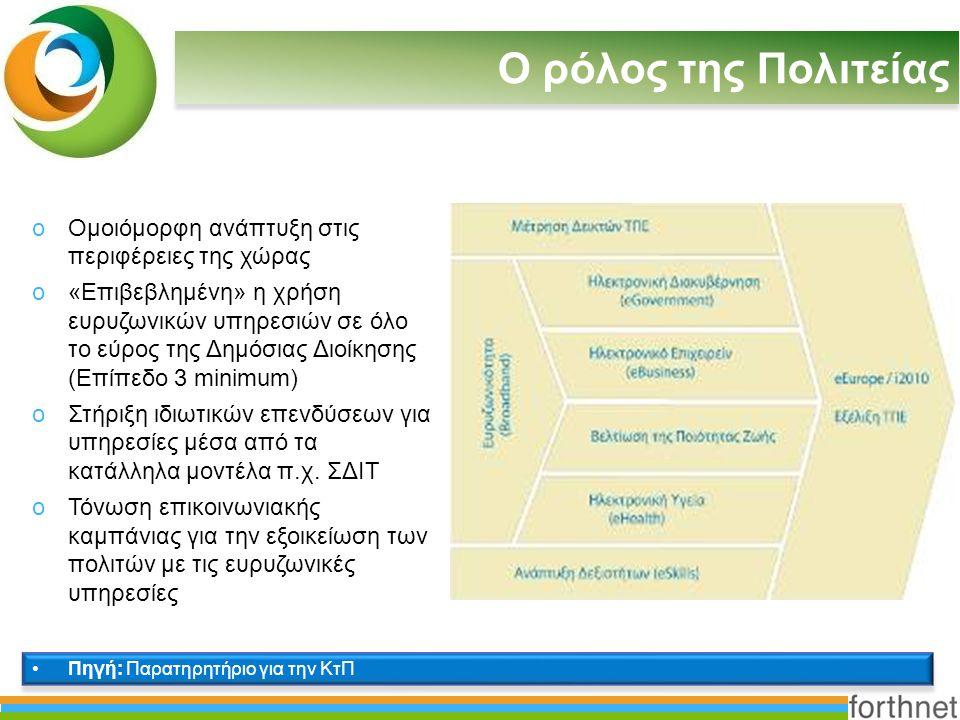 oΟμοιόμορφη ανάπτυξη στις περιφέρειες της χώρας o«Επιβεβλημένη» η χρήση ευρυζωνικών υπηρεσιών σε όλο το εύρος της Δημόσιας Διοίκησης (Επίπεδο 3 minimum) oΣτήριξη ιδιωτικών επενδύσεων για υπηρεσίες μέσα από τα κατάλληλα μοντέλα π.χ.