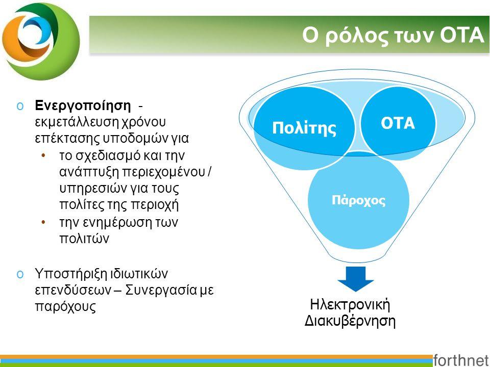 Ο ρόλος των ΟΤΑ oΕνεργοποίηση - εκμετάλλευση χρόνου επέκτασης υποδομών για •το σχεδιασμό και την ανάπτυξη περιεχομένου / υπηρεσιών για τους πολίτες της περιοχή •την ενημέρωση των πολιτών oΥποστήριξη ιδιωτικών επενδύσεων – Συνεργασία με παρόχους