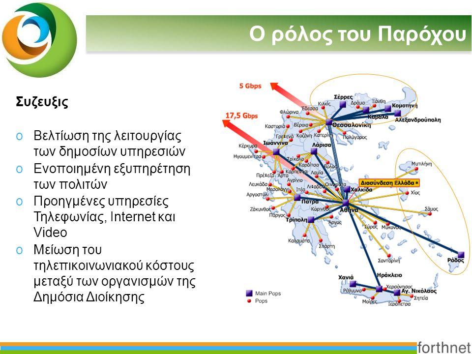 Ο ρόλος του Παρόχου Συζευξις oΒελτίωση της λειτουργίας των δημοσίων υπηρεσιών oΕνοποιημένη εξυπηρέτηση των πολιτών oΠροηγμένες υπηρεσίες Τηλεφωνίας, Internet και Video oΜείωση του τηλεπικοινωνιακού κόστους μεταξύ των οργανισμών της Δημόσια Διοίκησης