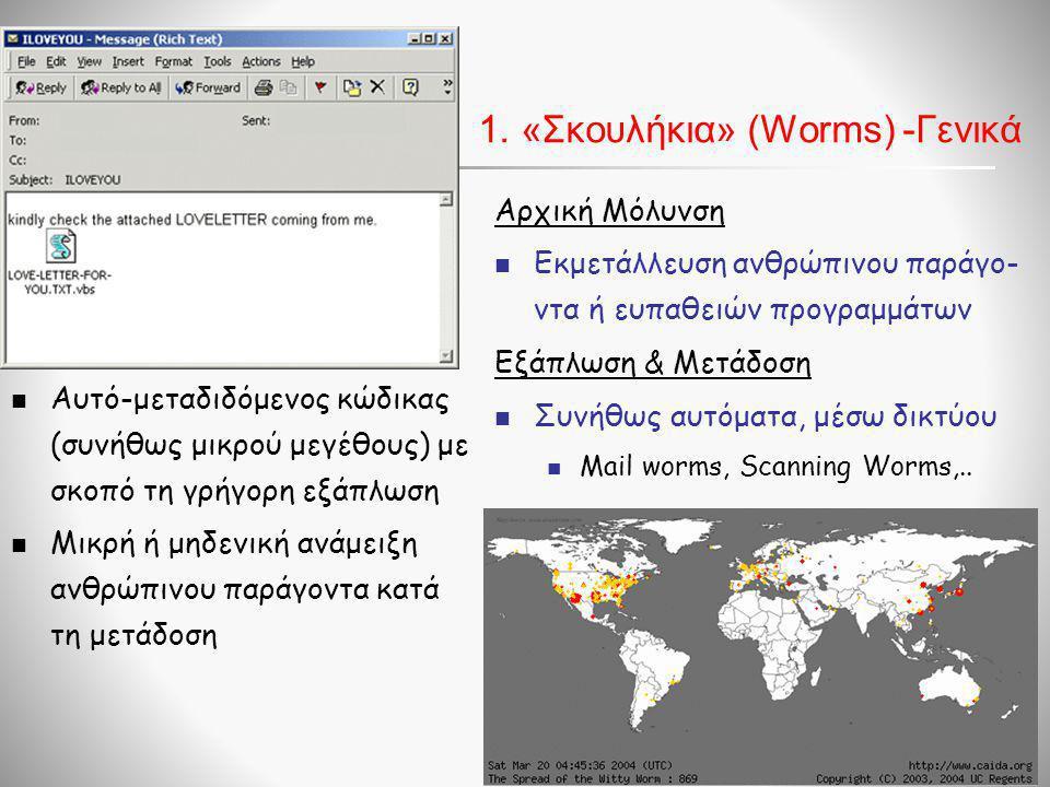 1. «Σκουλήκια» (Worms) -Γενικά  Αυτό-μεταδιδόμενος κώδικας (συνήθως μικρού μεγέθους) με σκοπό τη γρήγορη εξάπλωση  Μικρή ή μηδενική ανάμειξη ανθρώπι