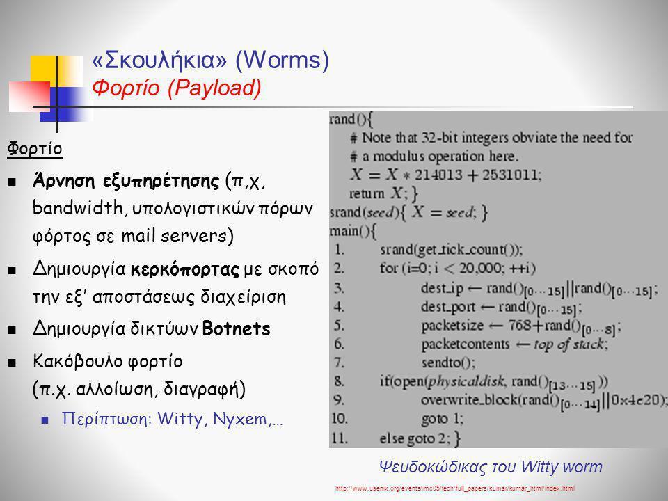 «Σκουλήκια» (Worms) Φορτίο (Payload) Φορτίο  Άρνηση εξυπηρέτησης (π,χ, bandwidth, υπολογιστικών πόρων φόρτος σε mail servers)  Δημιουργία κερκόπορτα