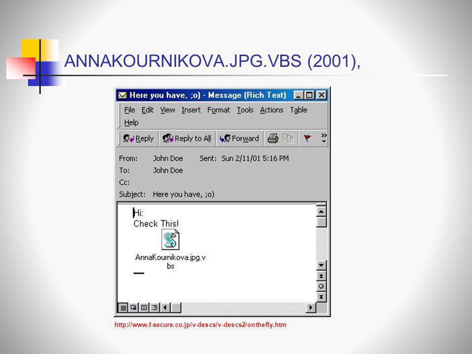 ANNAKOURNIKOVA.JPG.VBS (2001), http://www.f-secure.co.jp/v-descs/v-descs2/onthefly.htm