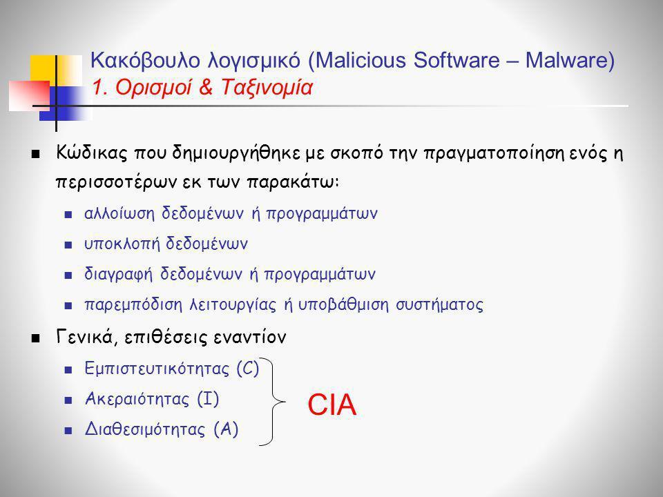 Κακόβουλο λογισμικό (Malicious Software – Malware) 1. Ορισμοί & Ταξινομία  Κώδικας που δημιουργήθηκε με σκοπό την πραγματοποίηση ενός η περισσοτέρων