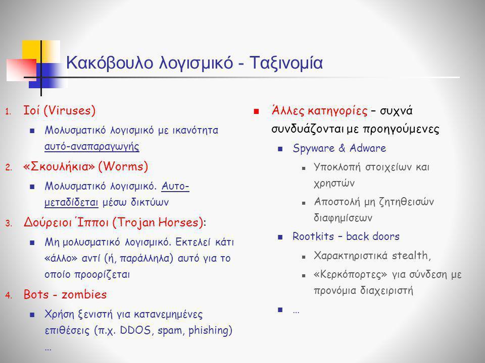 Κακόβουλο λογισμικό - Ταξινομία 1. Ιοί (Viruses)  Μολυσματικό λογισμικό με ικανότητα αυτό-αναπαραγωγής 2. «Σκουλήκια» (Worms)  Μολυσματικό λογισμικό