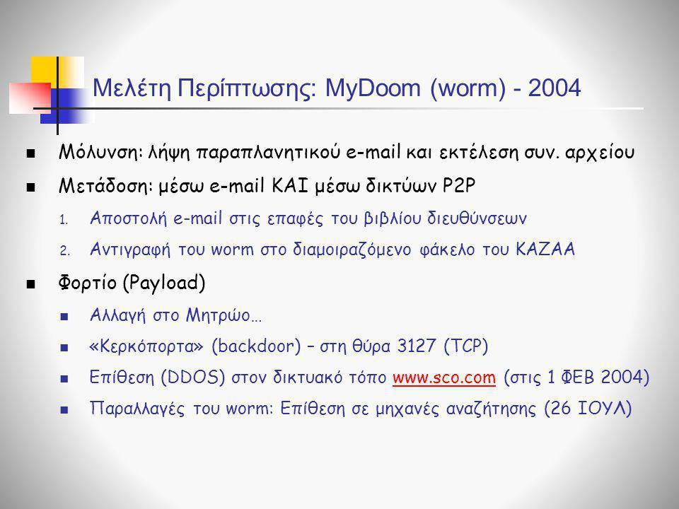 Μελέτη Περίπτωσης: MyDoom (worm) - 2004  Μόλυνση: λήψη παραπλανητικού e-mail και εκτέλεση συν. αρχείου  Μετάδοση: μέσω e-mail ΚΑΙ μέσω δικτύων P2P 1