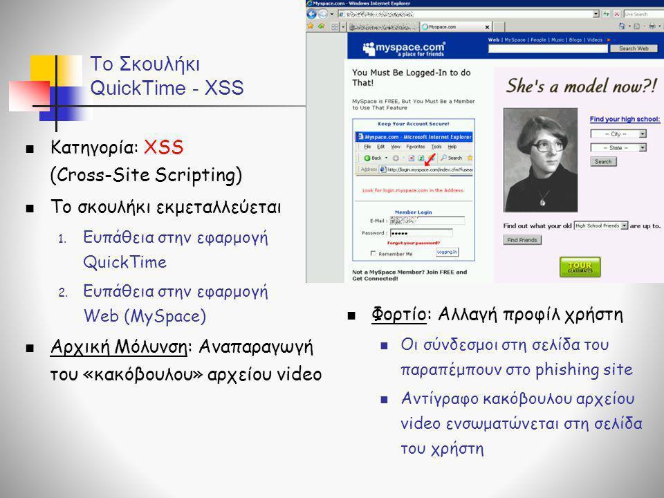 To Σκουλήκι QuickTime - XSS  Κατηγορία: XSS (Cross-Site Scripting)  Το σκουλήκι εκμεταλλεύεται 1. Ευπάθεια στην εφαρμογή QuickTime 2. Ευπάθεια στην