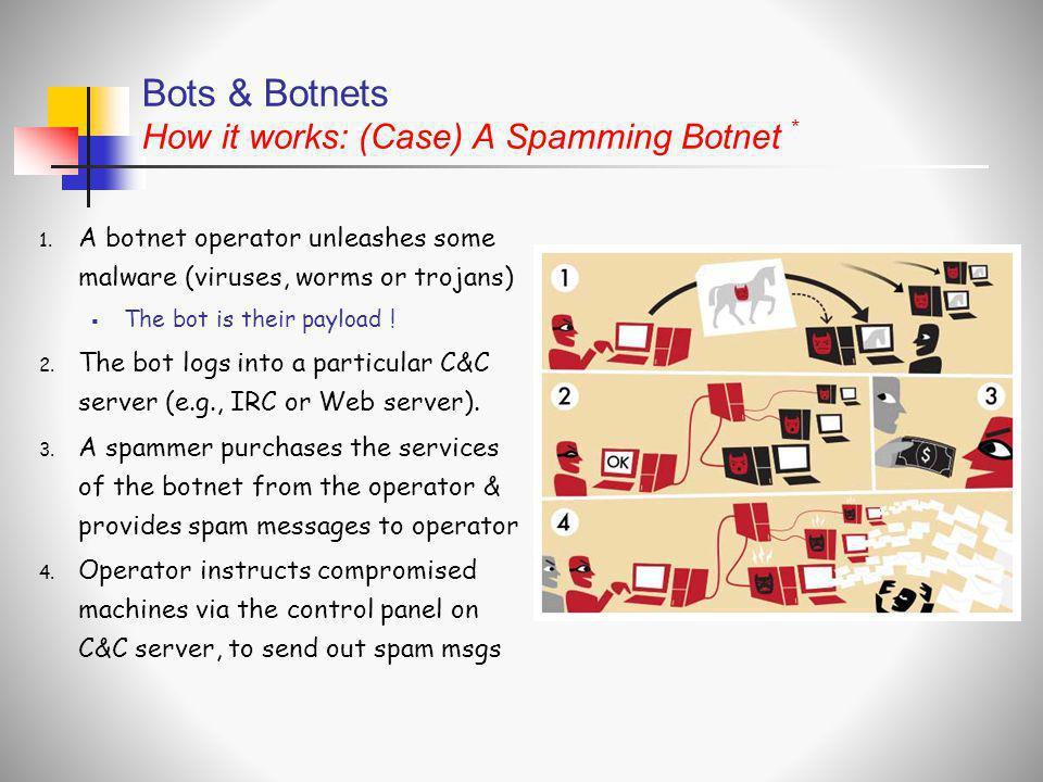 Bots & Botnets How it works: (Case) A Spamming Botnet 1. A botnet operator unleashes some malware (viruses, worms or trojans)  The bot is their paylo