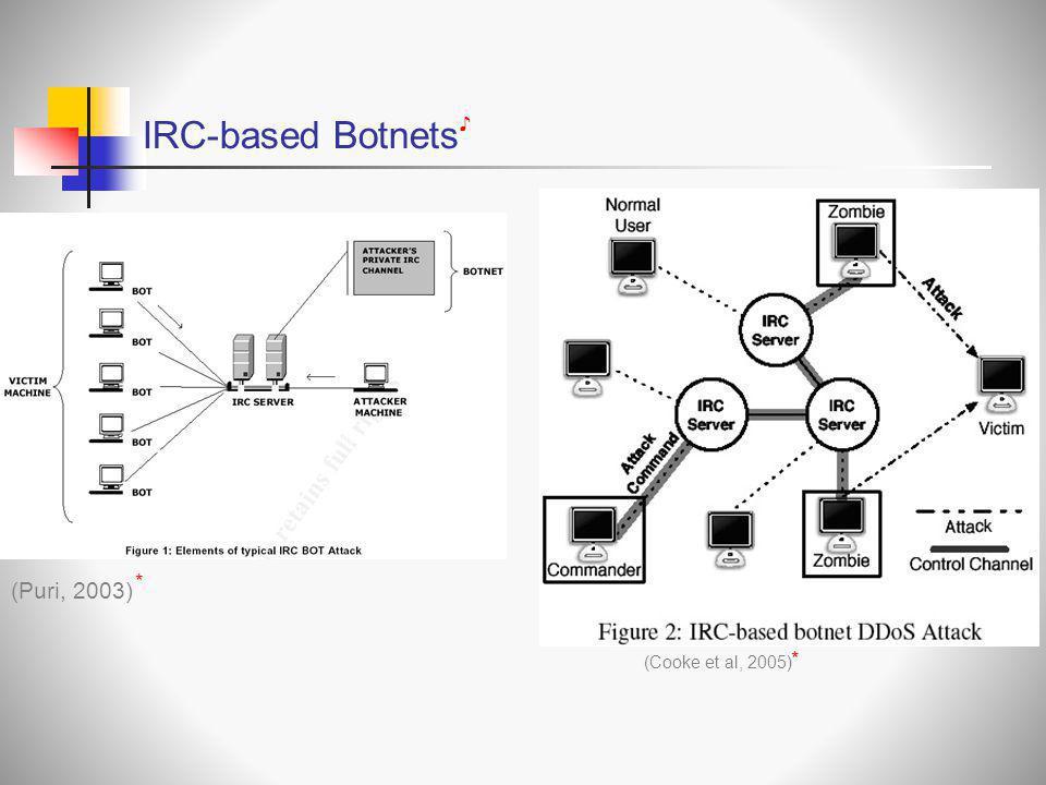 IRC-based Botnets * (Puri, 2003) (Cooke et al, 2005) * ♪