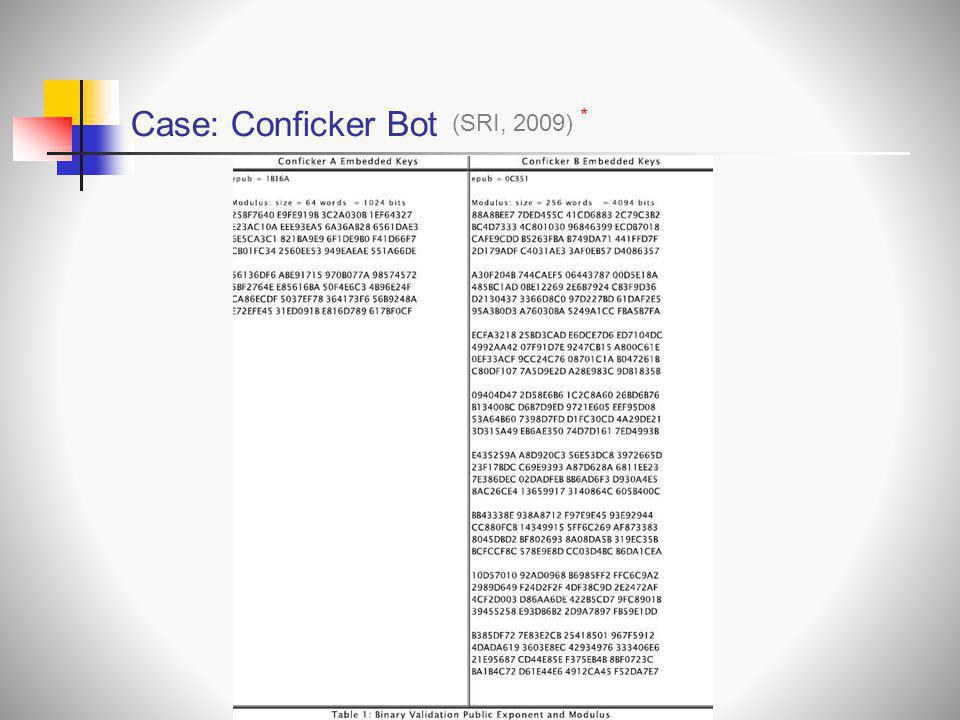 Case: Conficker Bot * (SRI, 2009)