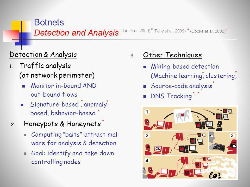 Botnets Detection and Analysis Detection & Analysis 1. Traffic analysis (at network perimeter)  Monitor in-bound AND out-bound flows  Signature-base