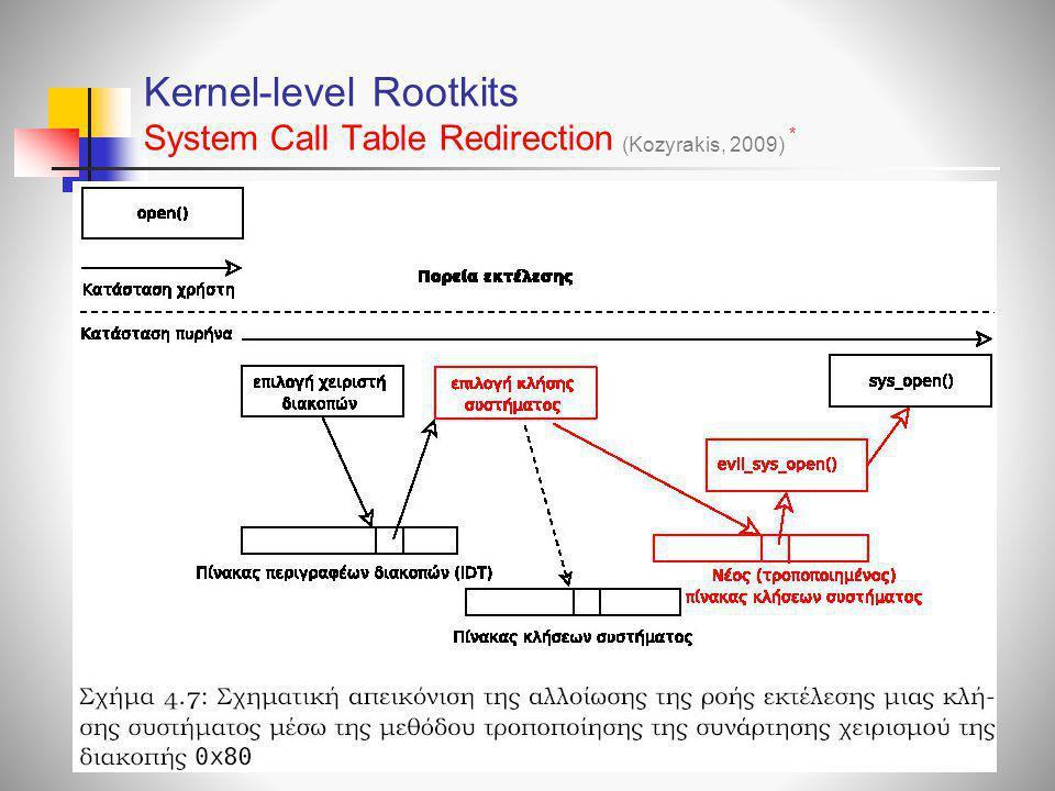 Kernel-level Rootkits System Call Table Redirection (Kozyrakis, 2009) *