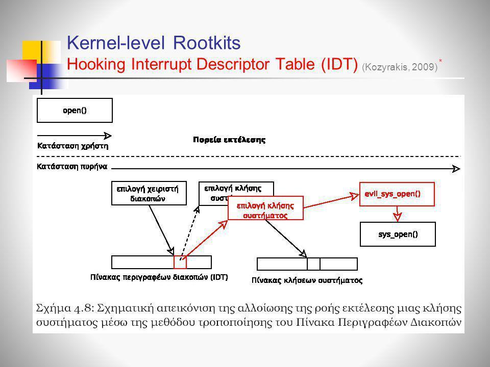 Kernel-level Rootkits Hooking Interrupt Descriptor Table (IDT) (Kozyrakis, 2009) *