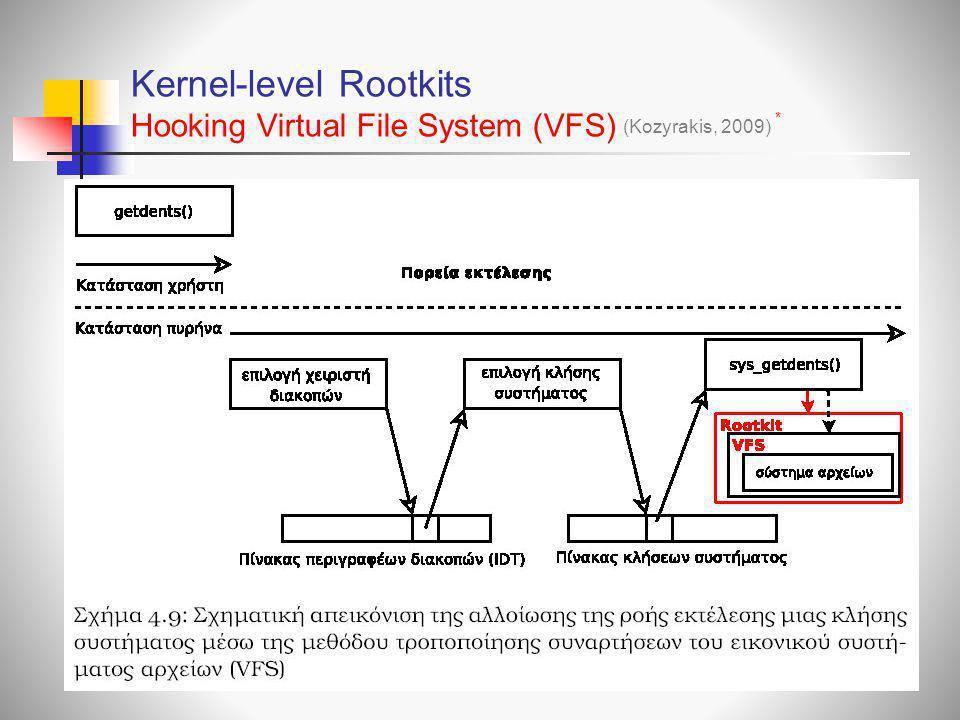Kernel-level Rootkits Hooking Virtual File System (VFS) (Kozyrakis, 2009) *