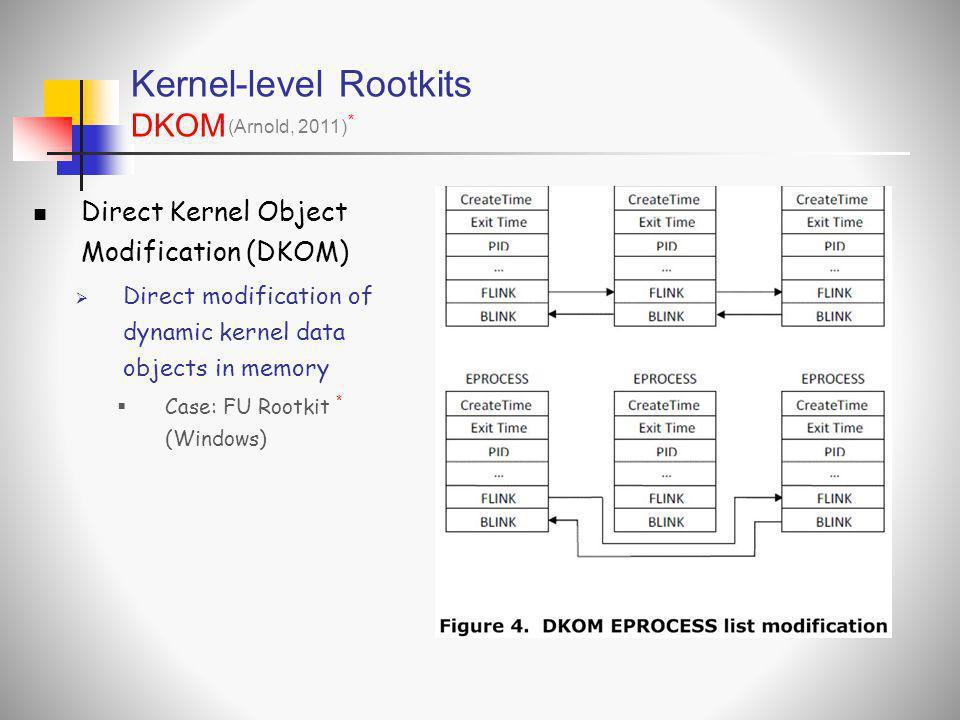  Direct Kernel Object Modification (DKOM)  Direct modification of dynamic kernel data objects in memory  Case: FU Rootkit (Windows) Kernel-level Ro
