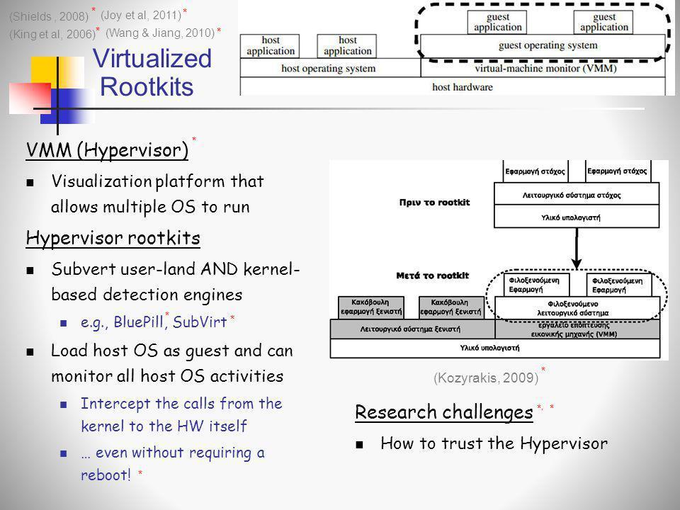 Virtualized Rootkits VMM (Hypervisor)  Visualization platform that allows multiple OS to run Hypervisor rootkits  Subvert user-land AND kernel- base