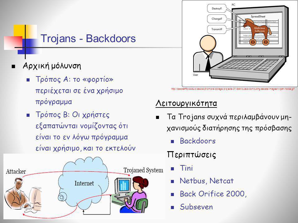Trojans - Backdoors  Αρχική μόλυνση  Τρόπος Α: το «φορτίο» περιέχεται σε ένα χρήσιμο πρόγραμμα  Τρόπος Β: Οι χρήστες εξαπατώνται νομίζοντας ότι είν