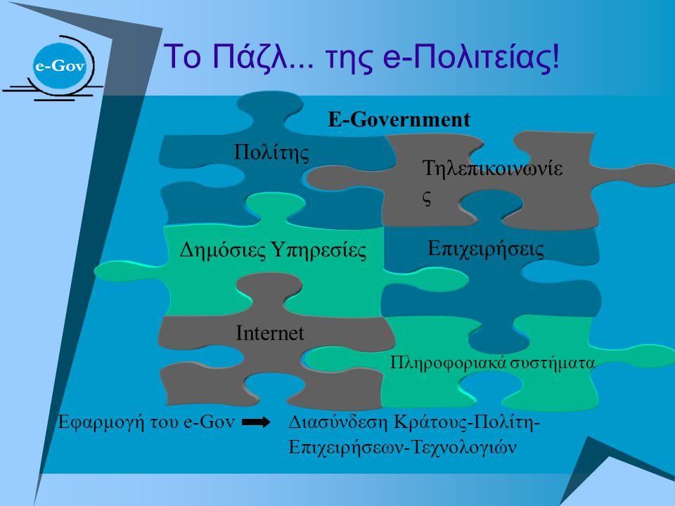 Το Πάζλ... της e-Πολιτείας! Πληροφοριακά συστήματα Επιχειρήσεις Δημόσιες Υπηρεσίες Internet Τηλεπικοινωνίε ς Πολίτης Εφαρμογή του e-Gov E-Government Δ