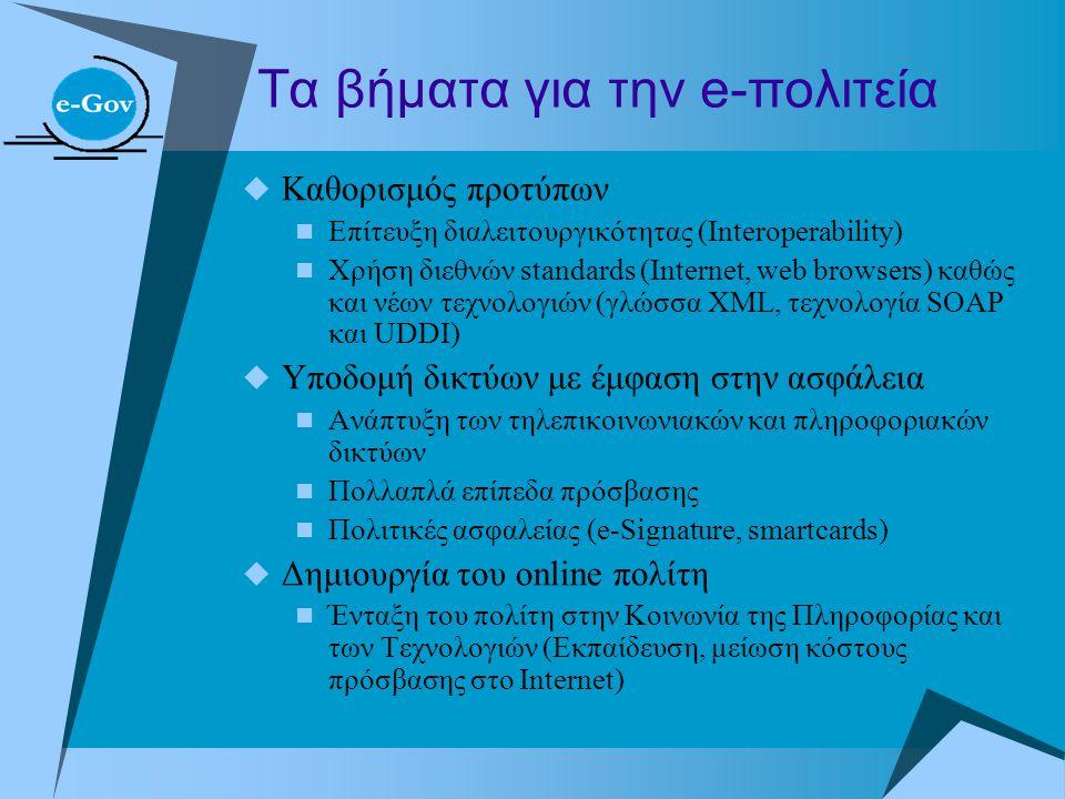 Τα βήματα για την e-πολιτεία  Καθορισμός προτύπων  Επίτευξη διαλειτουργικότητας (Interoperability)  Χρήση διεθνών standards (Ιnternet, web browsers