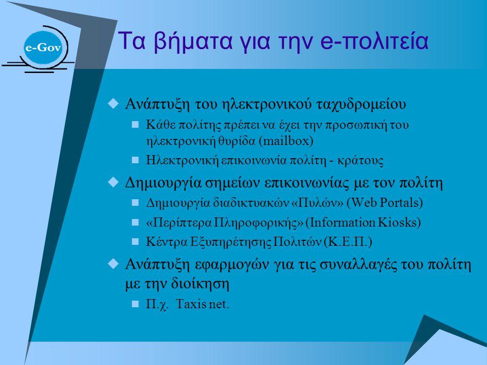 Τα βήματα για την e-πολιτεία  Ανάπτυξη του ηλεκτρονικού ταχυδρομείου  Κάθε πολίτης πρέπει να έχει την προσωπική του ηλεκτρονική θυρίδα (mailbox)  Η