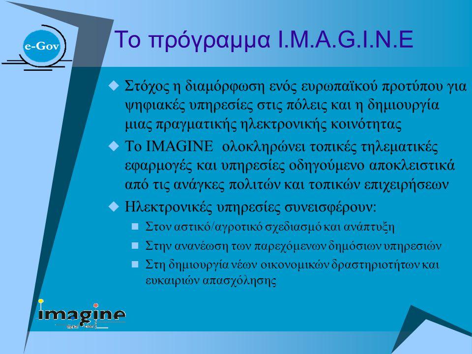 Το πρόγραμμα Ι.Μ.Α.G.I.N.E  Στόχος η διαμόρφωση ενός ευρωπαϊκού προτύπου για ψηφιακές υπηρεσίες στις πόλεις και η δημιουργία μιας πραγματικής ηλεκτρο