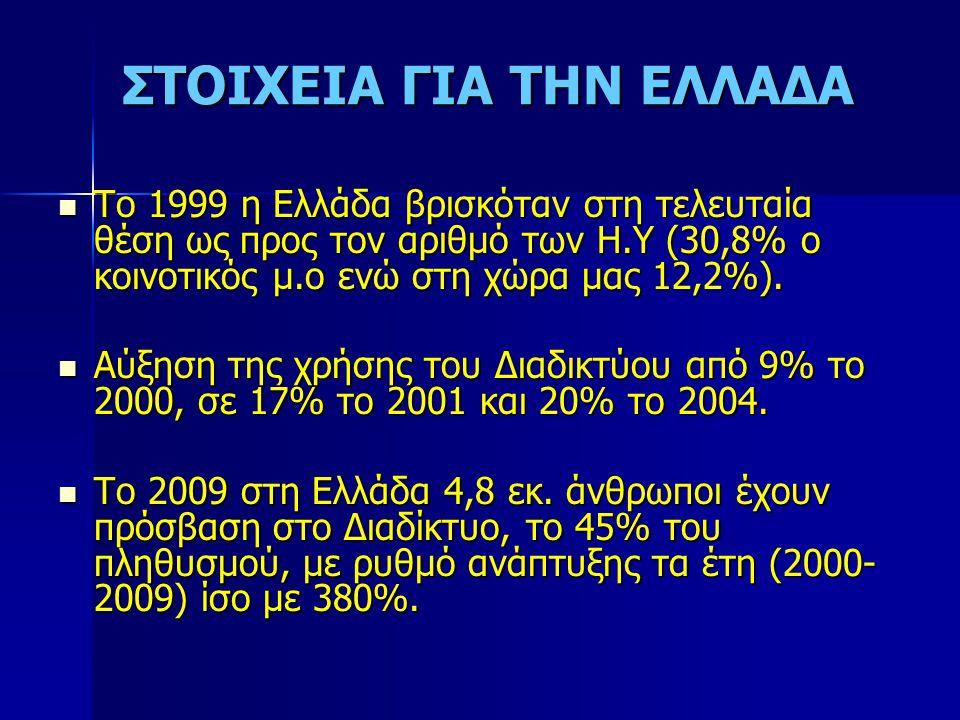 ΣΤΟΙΧΕΙΑ ΓΙΑ ΤΗΝ ΕΛΛΑΔΑ  Το 1999 η Ελλάδα βρισκόταν στη τελευταία θέση ως προς τον αριθμό των Η.Υ (30,8% ο κοινοτικός μ.ο ενώ στη χώρα μας 12,2%). 
