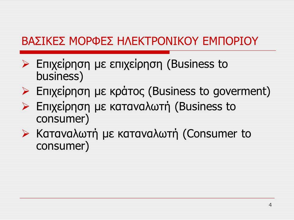 4 ΒΑΣΙΚΕΣ ΜΟΡΦΕΣ ΗΛΕΚΤΡΟΝΙΚΟΥ ΕΜΠΟΡΙΟΥ  Επιχείρηση με επιχείρηση (Business to business)  Επιχείρηση με κράτος (Business to goverment)  Επιχείρηση μ