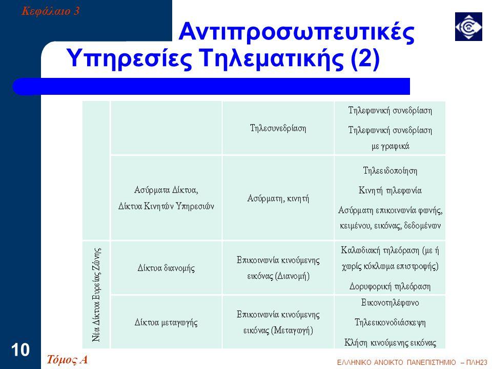 ΕΛΛΗΝΙΚΟ ΑΝΟΙΚΤΟ ΠΑΝΕΠΙΣΤΗΜΙΟ – ΠΛΗ23 10 Αντιπροσωπευτικές Υπηρεσίες Τηλεματικής (2) Κεφάλαιο 3 Τόμος Α