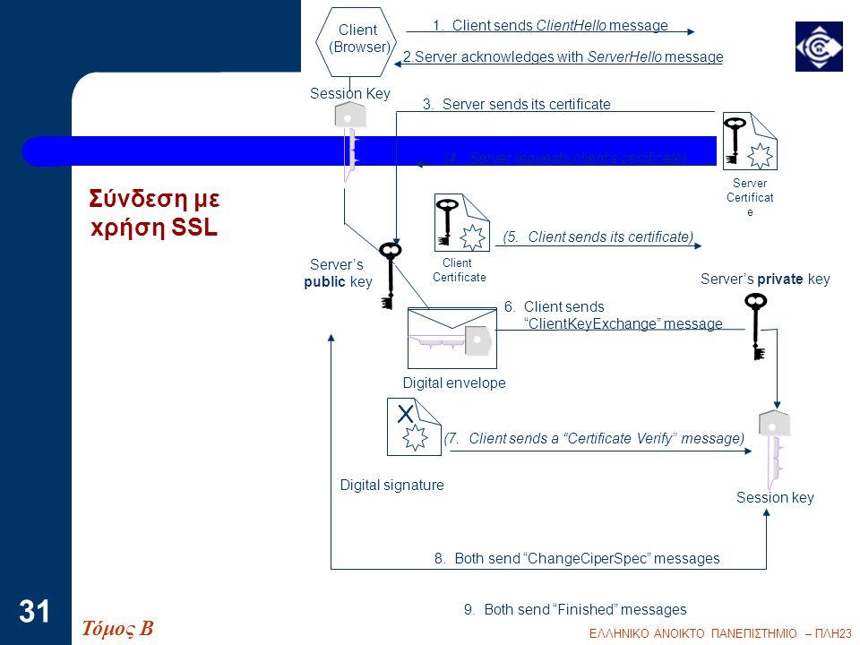 ΕΛΛΗΝΙΚΟ ΑΝΟΙΚΤΟ ΠΑΝΕΠΙΣΤΗΜΙΟ – ΠΛΗ23 31 Σύνδεση με xρήση SSL Client (Browser) 1. Client sends ClientHello message 2.Server acknowledges with ServerHe
