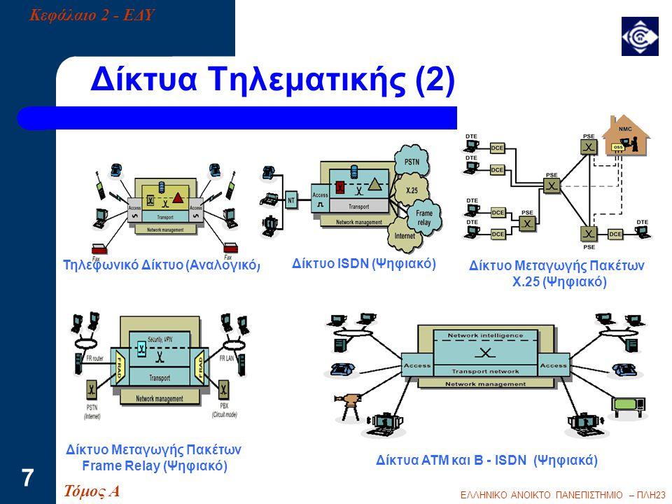 ΕΛΛΗΝΙΚΟ ΑΝΟΙΚΤΟ ΠΑΝΕΠΙΣΤΗΜΙΟ – ΠΛΗ23 7 Δίκτυα Τηλεματικής (2) Τηλεφωνικό Δίκτυο (Αναλογικό) Δίκτυο ISDN (Ψηφιακό) Δίκτυο Μεταγωγής Πακέτων Χ.25 (Ψηφι