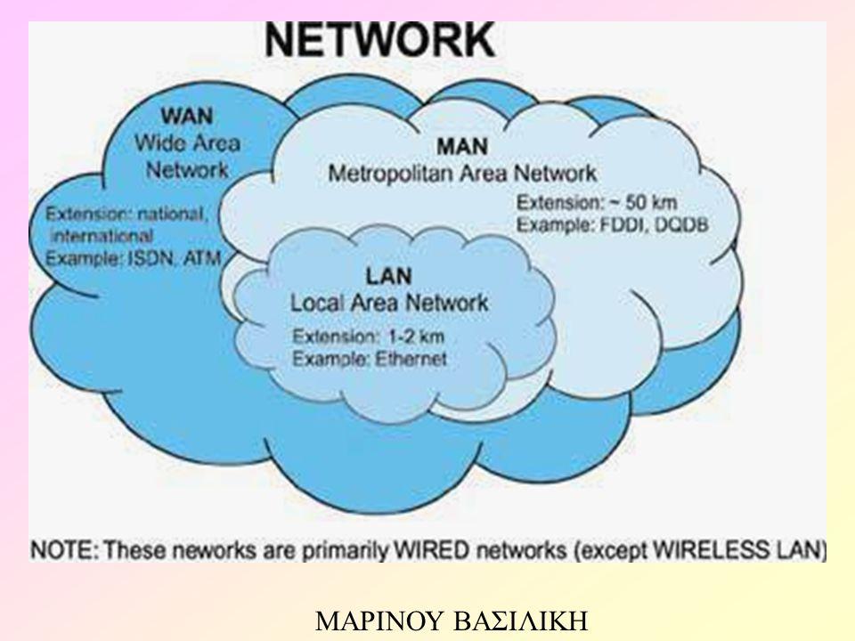 Β.Διαδίκτυο Internet