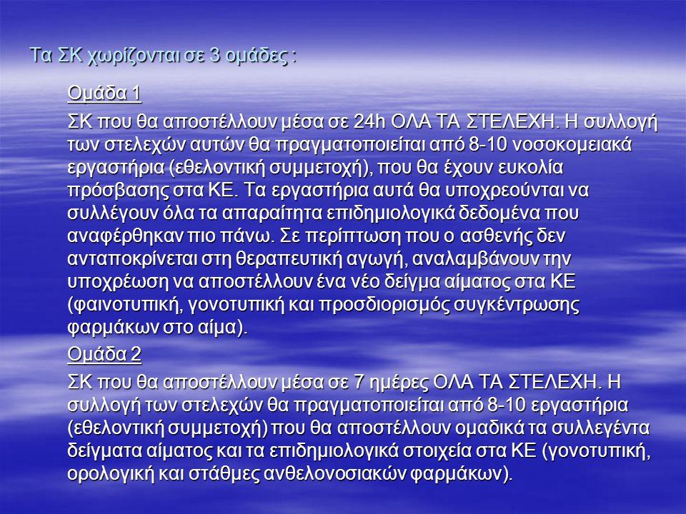 ΣΥΛΛΟΓΗ ΠΛΗΡΟΦΟΡΙΩΝ 2.3) Μεταφορά δειγμάτων Κατηγορία Α (συστάσεις, ΟΗΕ, κανονισμοί ADR 2.2.62.1 ή IATA 3.6.2.1)
