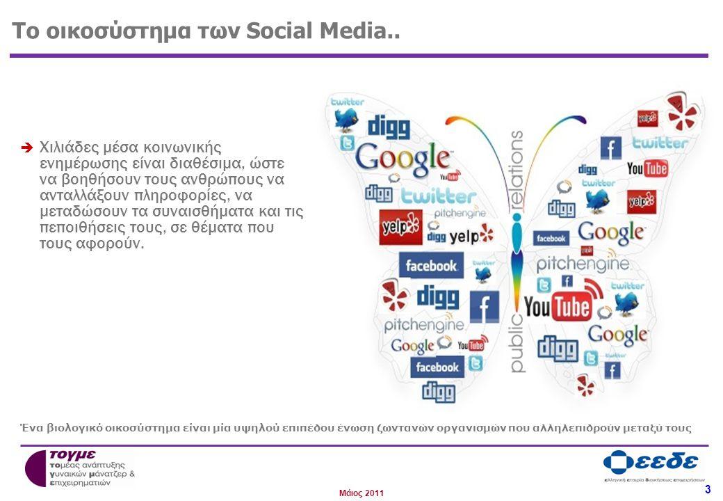 3 Μάιος 2011 Το οικοσύστημα των Social Media..