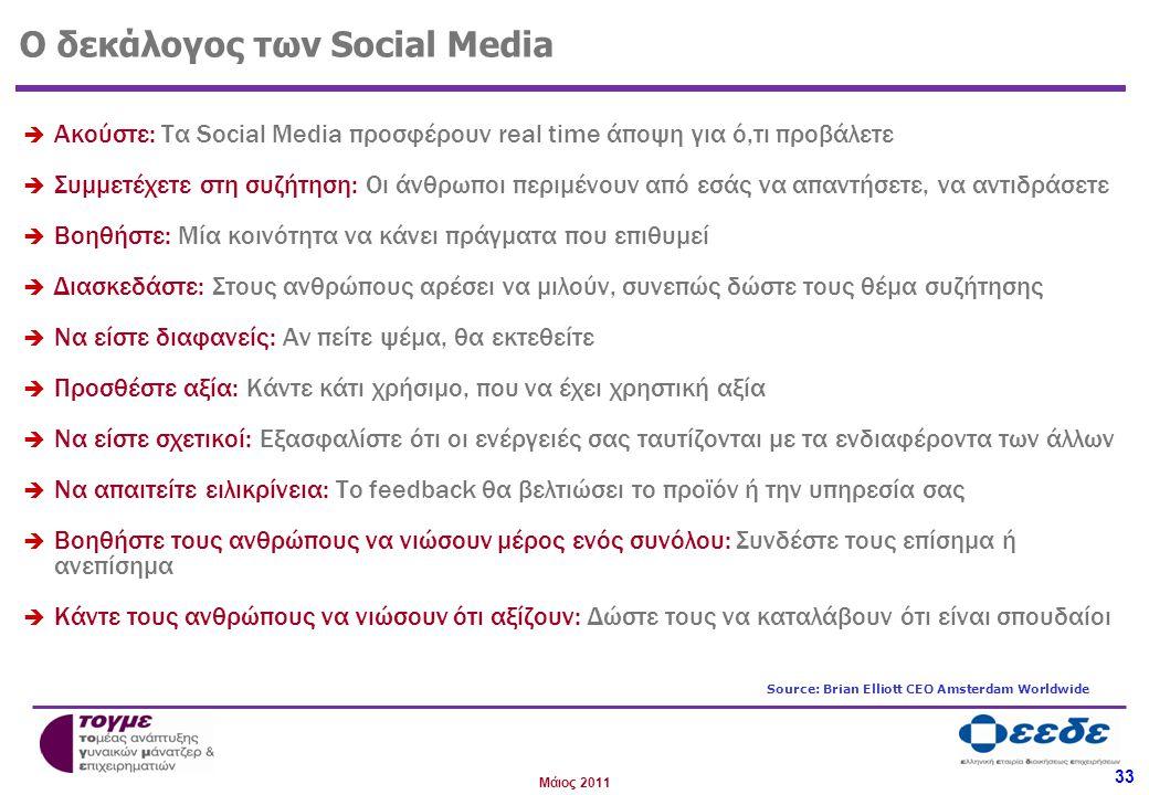 33 Μάιος 2011 Ο δεκάλογος των Social Media  Ακούστε: Τα Social Media προσφέρουν real time άποψη για ό,τι προβάλετε  Συμμετέχετε στη συζήτηση: Οι άνθρωποι περιμένουν από εσάς να απαντήσετε, να αντιδράσετε  Βοηθήστε: Μία κοινότητα να κάνει πράγματα που επιθυμεί  Διασκεδάστε: Στους ανθρώπους αρέσει να μιλούν, συνεπώς δώστε τους θέμα συζήτησης  Να είστε διαφανείς: Αν πείτε ψέμα, θα εκτεθείτε  Προσθέστε αξία: Κάντε κάτι χρήσιμο, που να έχει χρηστική αξία  Να είστε σχετικοί: Εξασφαλίστε ότι οι ενέργειές σας ταυτίζονται με τα ενδιαφέροντα των άλλων  Να απαιτείτε ειλικρίνεια: Το feedback θα βελτιώσει το προϊόν ή την υπηρεσία σας  Βοηθήστε τους ανθρώπους να νιώσουν μέρος ενός συνόλου: Συνδέστε τους επίσημα ή ανεπίσημα  Κάντε τους ανθρώπους να νιώσουν ότι αξίζουν: Δώστε τους να καταλάβουν ότι είναι σπουδαίοι Source: Brian Elliott CEO Amsterdam Worldwide