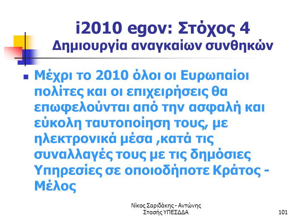 Νίκος Σαριδάκης - Αντώνης Στασής ΥΠΕΣΔΔΑ101 i2010 egov: Στόχος 4 Δημιουργία αναγκαίων συνθηκών  Μέχρι το 2010 όλοι οι Ευρωπαίοι πολίτες και οι επιχει